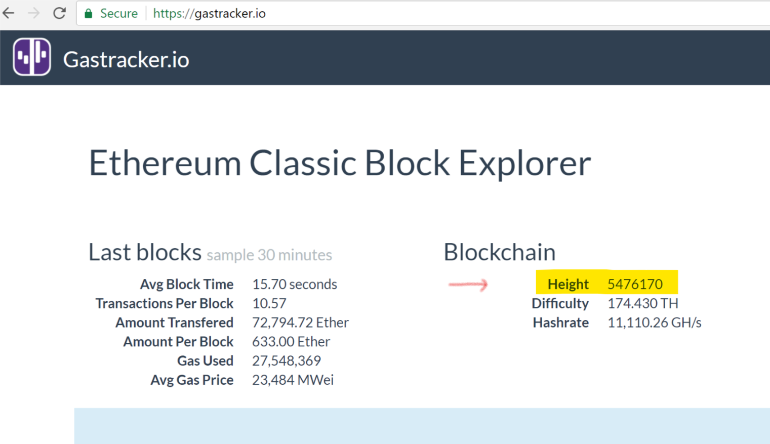 How Does Bitcoin Mining Verify Transactions Ethereum Classic Block